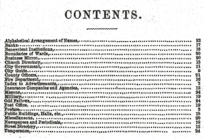 Contents Page from Frederick Directory-1859